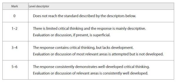 critical response questions